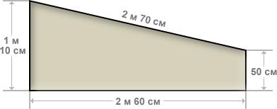 Отделка балконов и лоджий вагонкой, панелями, цены